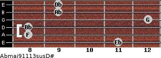 Abmaj9/11/13sus/D# for guitar on frets 11, 8, 8, 12, 9, 9