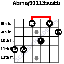 Abmaj9/11/13sus/Eb for guitar on frets 11, 11, 8, 10, 8, 9