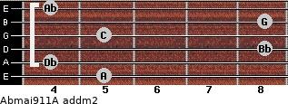 Abmaj9/11/A add(m2) guitar chord