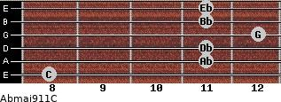 Abmaj9/11/C for guitar on frets 8, 11, 11, 12, 11, 11