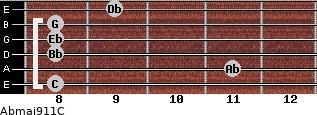Abmaj9/11/C for guitar on frets 8, 11, 8, 8, 8, 9