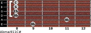 Abmaj9/11/C# for guitar on frets 9, 11, 8, 8, 8, 8