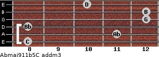 Abmaj9/11b5/C add(m3) guitar chord
