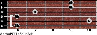 Abmaj9/11b5sus/A# for guitar on frets 6, 10, 6, 7, 9, 9