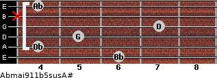 Abmaj9/11b5sus/A# for guitar on frets 6, 4, 5, 7, x, 4