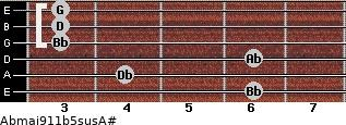 Abmaj9/11b5sus/A# for guitar on frets 6, 4, 6, 3, 3, 3