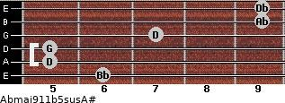 Abmaj9/11b5sus/A# for guitar on frets 6, 5, 5, 7, 9, 9