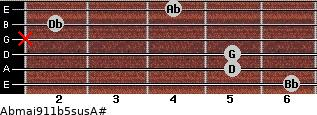 Abmaj9/11b5sus/A# for guitar on frets 6, 5, 5, x, 2, 4