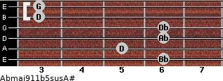 Abmaj9/11b5sus/A# for guitar on frets 6, 5, 6, 6, 3, 3
