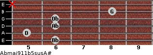 Abmaj9/11b5sus/A# for guitar on frets 6, 5, 6, 6, 8, x