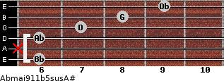 Abmaj9/11b5sus/A# for guitar on frets 6, x, 6, 7, 8, 9