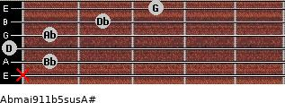 Abmaj9/11b5sus/A# for guitar on frets x, 1, 0, 1, 2, 3