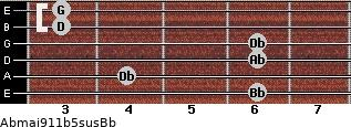 Abmaj9/11b5sus/Bb for guitar on frets 6, 4, 6, 6, 3, 3