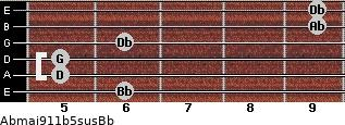 Abmaj9/11b5sus/Bb for guitar on frets 6, 5, 5, 6, 9, 9