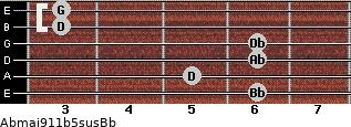 Abmaj9/11b5sus/Bb for guitar on frets 6, 5, 6, 6, 3, 3