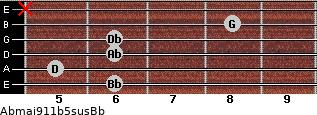 Abmaj9/11b5sus/Bb for guitar on frets 6, 5, 6, 6, 8, x