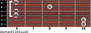 Abmaj9/11b5sus/D for guitar on frets 10, 10, 6, 6, 8, 6