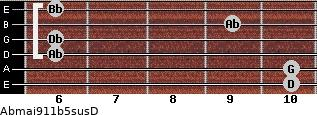 Abmaj9/11b5sus/D for guitar on frets 10, 10, 6, 6, 9, 6