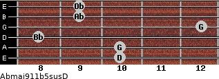 Abmaj9/11b5sus/D for guitar on frets 10, 10, 8, 12, 9, 9