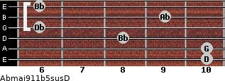 Abmaj9/11b5sus/D for guitar on frets 10, 10, 8, 6, 9, 6