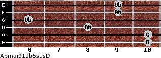 Abmaj9/11b5sus/D for guitar on frets 10, 10, 8, 6, 9, 9