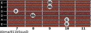 Abmaj9/11b5sus/D for guitar on frets 10, 10, 8, 7, 9, 9