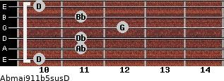Abmaj9/11b5sus/D for guitar on frets 10, 11, 11, 12, 11, 10