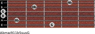 Abmaj9/11b5sus/G for guitar on frets 3, 1, 0, 0, 2, 4