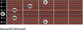 Abmaj9/11b5sus/G for guitar on frets 3, 1, 0, 1, 2, 3