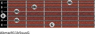 Abmaj9/11b5sus/G for guitar on frets 3, 1, 0, 1, 2, 4