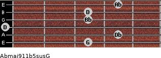 Abmaj9/11b5sus/G for guitar on frets 3, 4, 0, 3, 3, 4