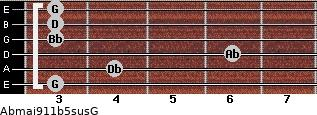 Abmaj9/11b5sus/G for guitar on frets 3, 4, 6, 3, 3, 3
