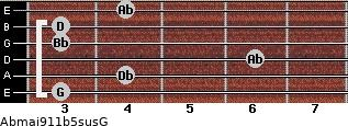 Abmaj9/11b5sus/G for guitar on frets 3, 4, 6, 3, 3, 4