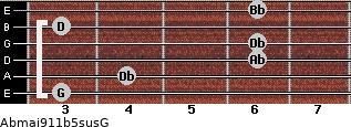 Abmaj9/11b5sus/G for guitar on frets 3, 4, 6, 6, 3, 6