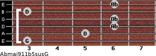 Abmaj9/11b5sus/G for guitar on frets 3, 5, 6, 6, 3, 6