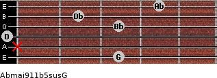 Abmaj9/11b5sus/G for guitar on frets 3, x, 0, 3, 2, 4