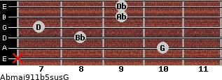 Abmaj9/11b5sus/G for guitar on frets x, 10, 8, 7, 9, 9