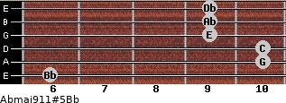 Abmaj9/11#5/Bb for guitar on frets 6, 10, 10, 9, 9, 9