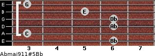Abmaj9/11#5/Bb for guitar on frets 6, 3, 6, 6, 5, 3
