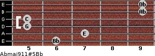 Abmaj9/11#5/Bb for guitar on frets 6, 7, 5, 5, 9, 9