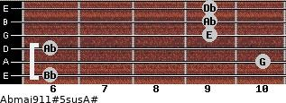Abmaj9/11#5sus/A# for guitar on frets 6, 10, 6, 9, 9, 9