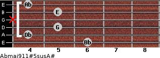 Abmaj9/11#5sus/A# for guitar on frets 6, 4, 5, x, 5, 4