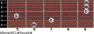 Abmaj9/11#5sus/A# for guitar on frets 6, 7, 5, 9, 9, 9