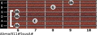 Abmaj9/11#5sus/A# for guitar on frets 6, 7, 6, 6, 8, 9