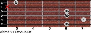 Abmaj9/11#5sus/A# for guitar on frets 6, 7, 6, 6, x, 3
