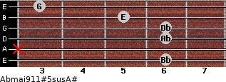 Abmaj9/11#5sus/A# for guitar on frets 6, x, 6, 6, 5, 3