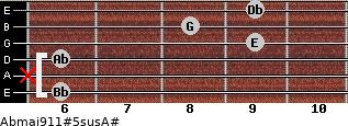 Abmaj9/11#5sus/A# for guitar on frets 6, x, 6, 9, 8, 9