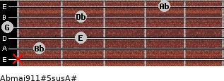 Abmaj9/11#5sus/A# for guitar on frets x, 1, 2, 0, 2, 4