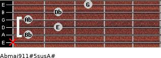 Abmaj9/11#5sus/A# for guitar on frets x, 1, 2, 1, 2, 3