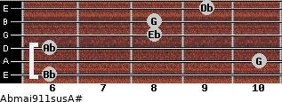 Abmaj9/11sus/A# for guitar on frets 6, 10, 6, 8, 8, 9